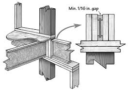 Residential Steel Beam Span Table by Structural Considerations Of Floor Framing And Load Distribution