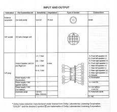 eurovox wiring diagram efcaviation com
