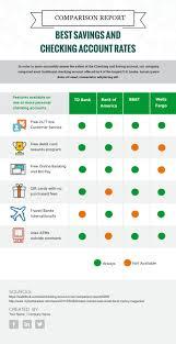 help desk software comparison chart infographic design visme introduces 20 new comparison infographic