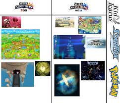Star Fox Meme - ssb4 possible kid icarus pokemon star fox stage by smashingstar64