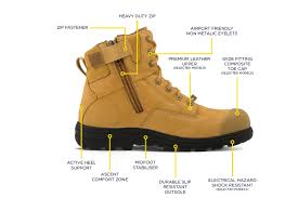 womens boots melbourne australia workboots and safety footwear safety shoes executive safety