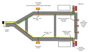 teardrop cer floor plans truck cer wiring diagram westmagazine net