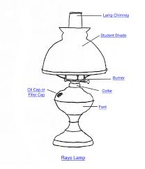Light Fixture Hardware Parts by Rayo Lamp Part Index