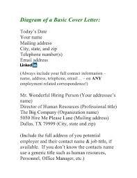 Jobtabs Free Resume Builder Cover Letter Date Sample Professional Cover Letter Example 9 Free