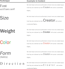 Best Resume Font Type And Size by Professionalism In Deliverables Principles Of Graphic Design