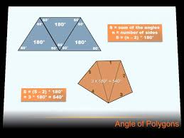 geometry angles of polygons 8th grade math youtube