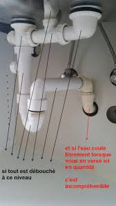 ecoulement evier cuisine l eau ne s évacue pas de mon évier cuisine fuite
