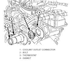 chrysler town and country thermostat thermostat manual