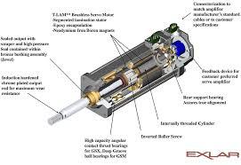 linear actuator internal wiring diagram wiring diagrams