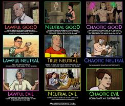mightygodking dot com post topic alignment chart archer