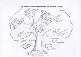 Nursing Entrance Essay Examples Academic Essay Writer Academic Essay Writing Structure