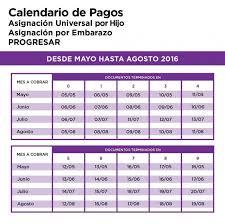 calendario de pago de medio aguinaldo 2016 la anses dio a conocer el calendario de pagos para los diferentes