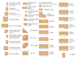 How To Read A Floor Plan Symbols Design Elements Cabinets And Bookcases Storage And