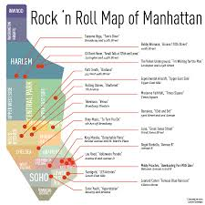 Harlem Map New York by A Rock U0027n Roll Map Of Manhattan U2013 Flavorwire