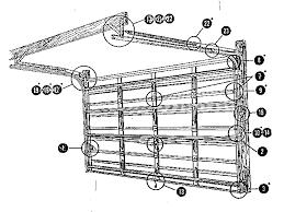 Overhead Door Opener Manual Furniture 2022rail Breathtaking Garage Door Parts 11