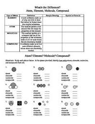 this worksheet will serve as a practice to help students