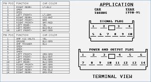 ford taurus stereo wiring diagram preclinical co