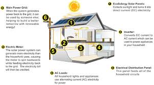 how does the lifetime solar solutions power system work