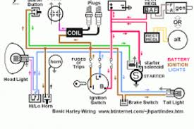 remarkable harley starter relay wiring diagram contemporary