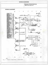 93 chevrolet s10 wiring diagram wiring diagram simonand