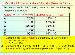 Future Value Of Annuity Table Topic 03 Tvm Effective Annual Rate And Annuities Senior Lecturer