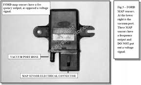 what is a map sensor