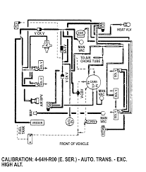 vacuum diagram 80 96 ford bronco ford bronco zone early bronco