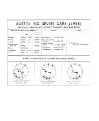 austin big seven 2 door wiring diagram