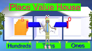 place value lesson 1st and 2nd grade math youtube