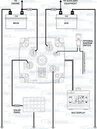 holiday rambler endeavor diesel wiring diagram wiring diagram