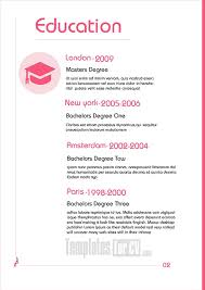 How To List Your Degree On A Resume Business Administration Degree On Resume Cover Letter Examples