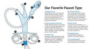 consumer reports kitchen faucets kitchen faucet sprayer doesn t retract unique best faucet buying