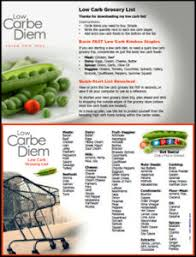 printable low carb grocery list low carbe diem