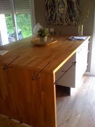 comment faire un plan de travail pour cuisine chambre enfant faire une table avec un plan de travail plan de