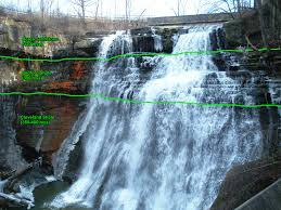 Ohio Waterfalls Map by Falling Into The Past Adventures In Geology