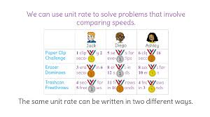 Challenge Rate 9 Compare Speeds Using Unit Rate Rainy Day Olympics A