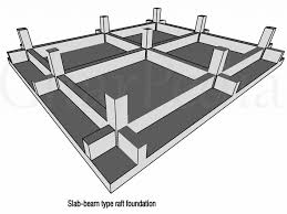 marvelous foundations types 3 0203130001 02 slab beam type raft