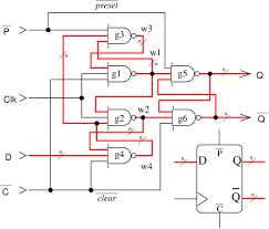 patent us5212411 flip flop circuit having cmos hysteresis drawing