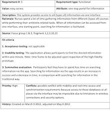 jrp designing ehealth that matters via a multidisciplinary