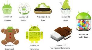 android jellybean android 4 1 jelly bean android jelly bean features of android