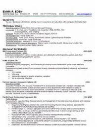 Database Administrator Resume Resume Skills Database Credit Card Big Data Analytics