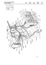 volvo vnl truck wiring diagrams 2005 volvo truck wiring diagrams