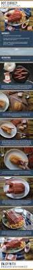 can dogs eat thanksgiving turkey dog thanksgiving turkey durkey