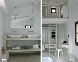 Suspension Salle De Bain Design by