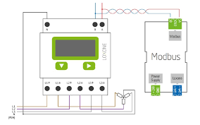 documentation loxone modbus energy meter