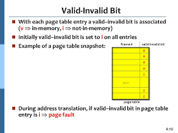Page Table Entry Chapter 9 Virtual Memory Management Ppt Video Online Download