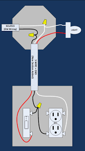 wiring a light switch and outlet together diagram gfci wiring old house wiring diagram