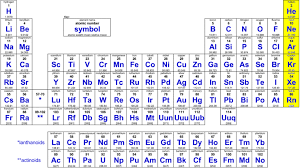 gases on the periodic table new periodic table the noble gases