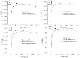 ijerph free full text removal of arsenic v from aqueous