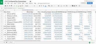spread sheet the cryptocurrency bank spreadsheet u2014 steemit